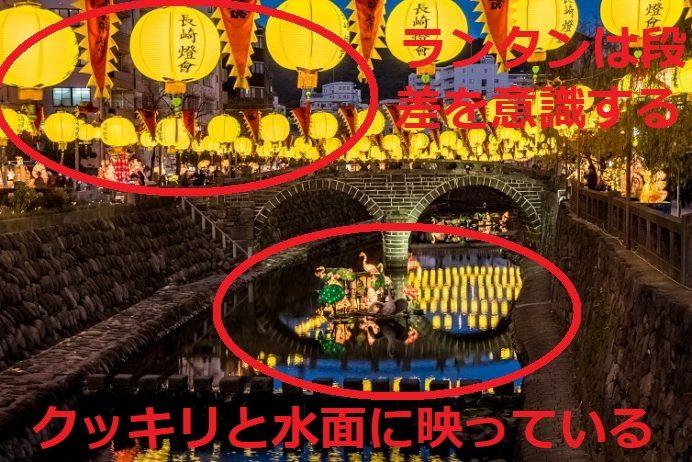 長崎ランタンフェスティバルの中島川公園会場(眼鏡橋)